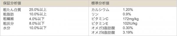 スクリーンショット 2015-08-22 19.41.48