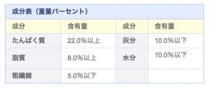 スクリーンショット 2015-08-29 21.57.48